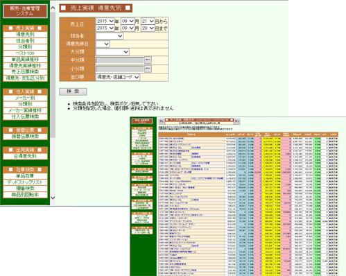 S2 売上分析画面